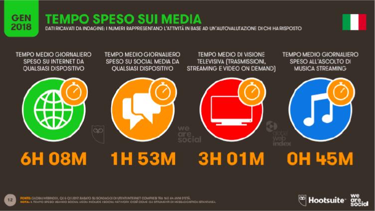 SEO o SEM: report statistiche digital 2018 Italia (Hootsuite)